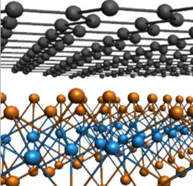Model of a graphene-tungsten ditelluride-graphene stack