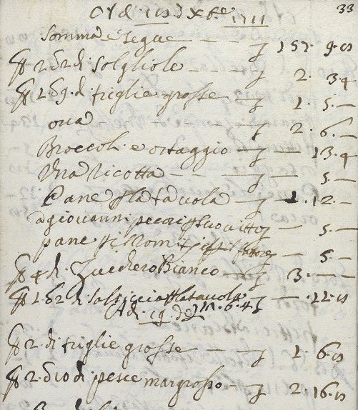 Ledger of miscellaneous accounts of Caterina Gondi, detail showing food purchases
